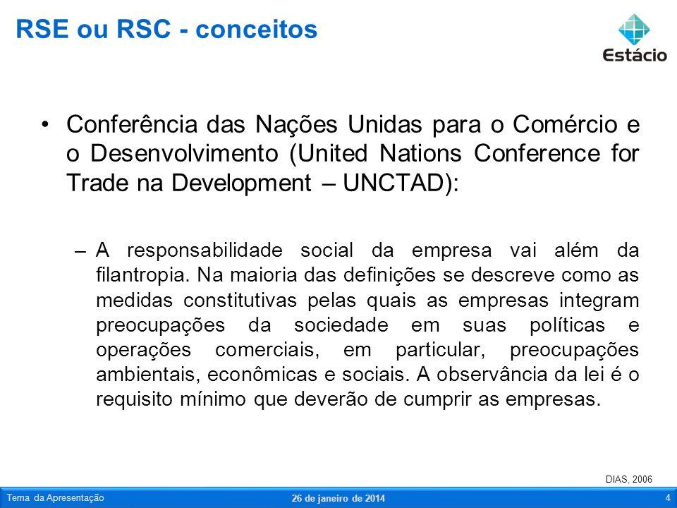 Conferência das Nações Unidas para o Comércio e o Desenvolvimento (United Nations Conference for Trade na Development – UNCTAD): –A responsabilidade s