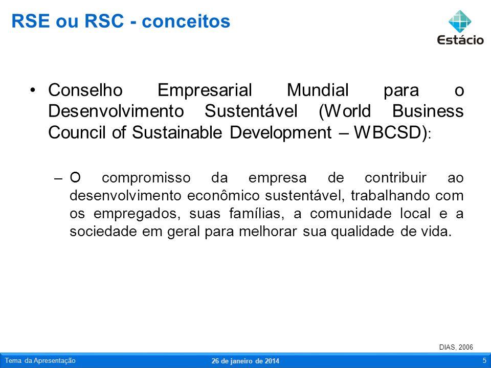 Conselho Empresarial Mundial para o Desenvolvimento Sustentável (World Business Council of Sustainable Development – WBCSD) : –O compromisso da empres