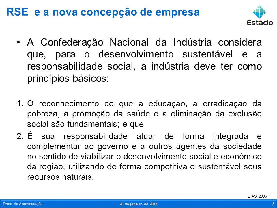 A Confederação Nacional da Indústria considera que, para o desenvolvimento sustentável e a responsabilidade social, a indústria deve ter como princípi