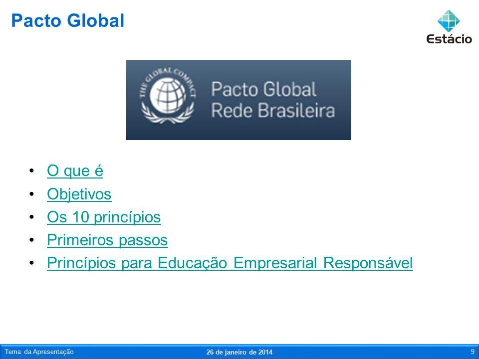 O que é Objetivos Os 10 princípios Primeiros passos Princípios para Educação Empresarial Responsável Pacto Global 26 de janeiro de 2014 Tema da Aprese