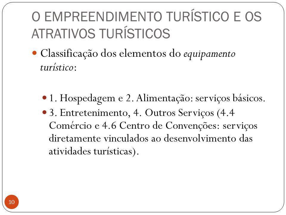 O EMPREENDIMENTO TURÍSTICO E OS ATRATIVOS TURÍSTICOS Classificação dos elementos do equipamento turístico: 1. Hospedagem e 2. Alimentação: serviços bá