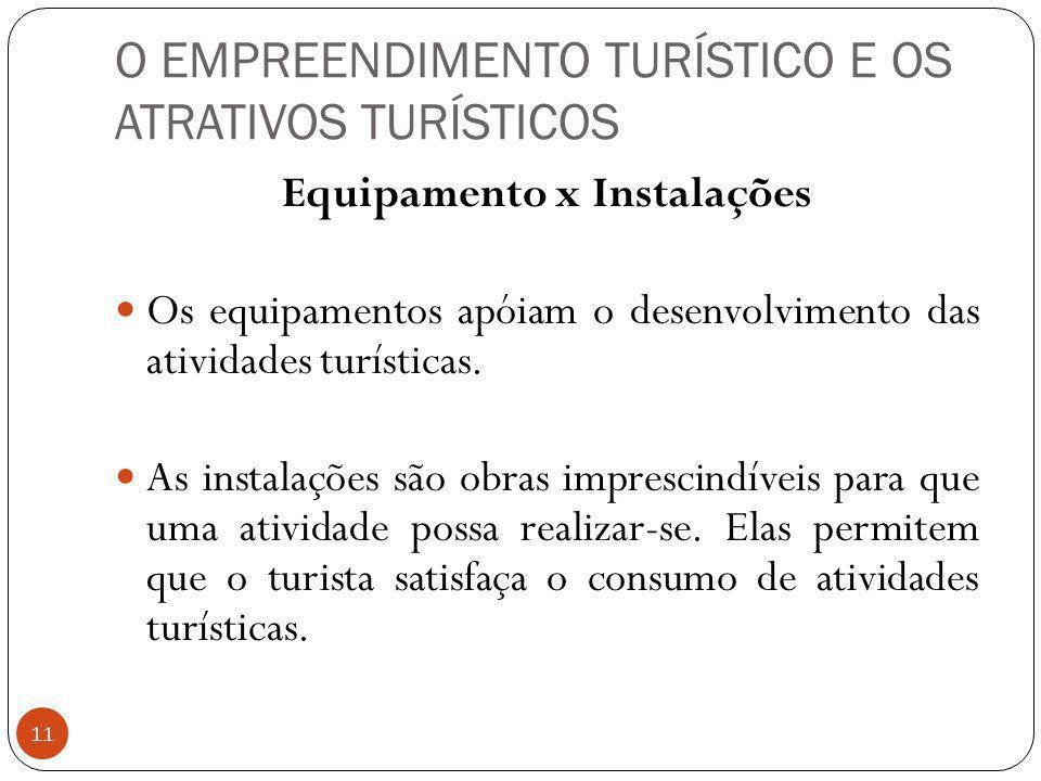 O EMPREENDIMENTO TURÍSTICO E OS ATRATIVOS TURÍSTICOS Equipamento x Instalações Os equipamentos apóiam o desenvolvimento das atividades turísticas. As