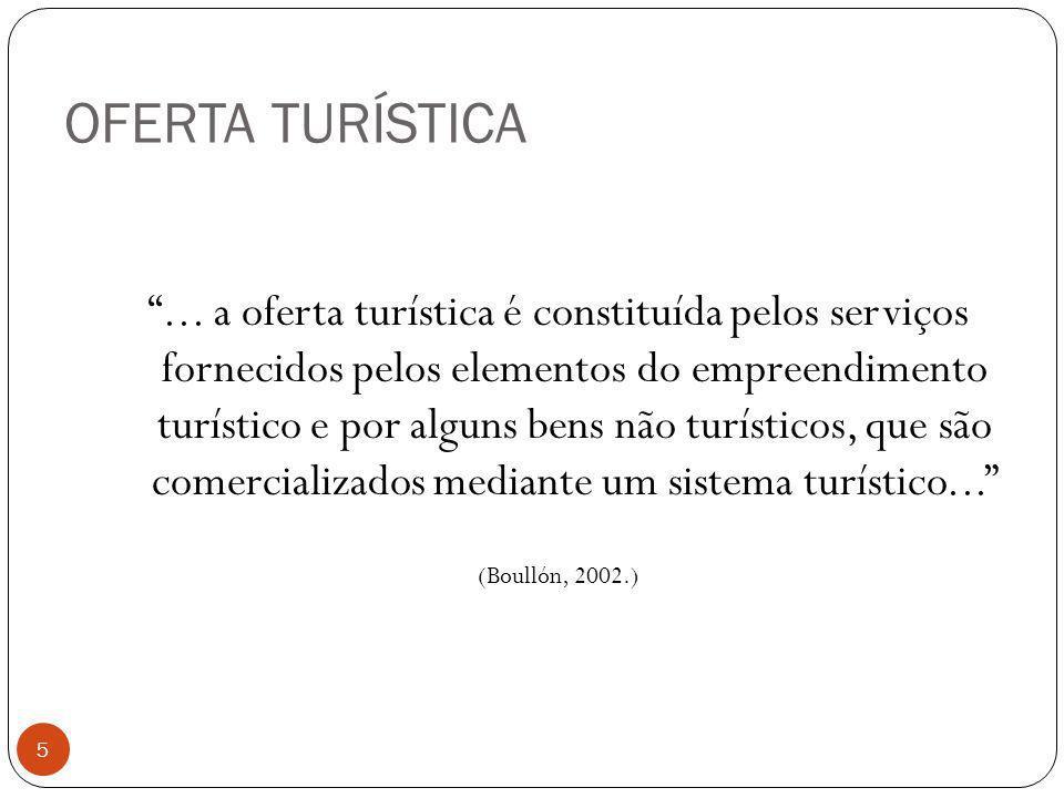 OFERTA TURÍSTICA 5... a oferta turística é constituída pelos serviços fornecidos pelos elementos do empreendimento turístico e por alguns bens não tur