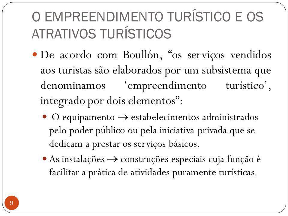 O EMPREENDIMENTO TURÍSTICO E OS ATRATIVOS TURÍSTICOS De acordo com Boullón, os serviços vendidos aos turistas são elaborados por um subsistema que den