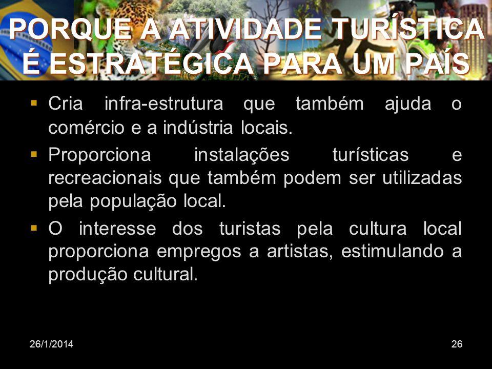 PORQUE A ATIVIDADE TURÍSTICA É ESTRATÉGICA PARA UM PAÍS Cria infra-estrutura que também ajuda o comércio e a indústria locais. Proporciona instalações