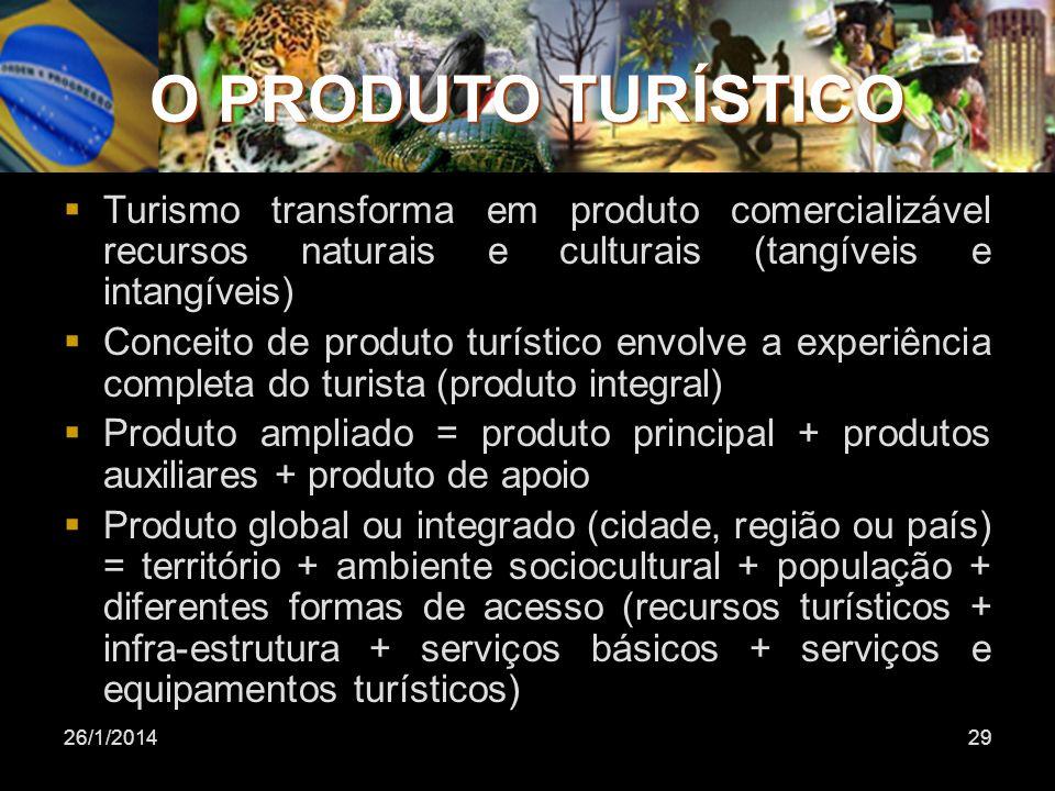 26/1/201429 O PRODUTO TURÍSTICO Turismo transforma em produto comercializável recursos naturais e culturais (tangíveis e intangíveis) Conceito de prod