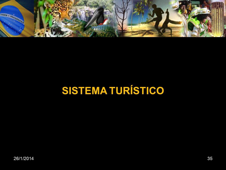SISTEMA TURÍSTICO 26/1/201435