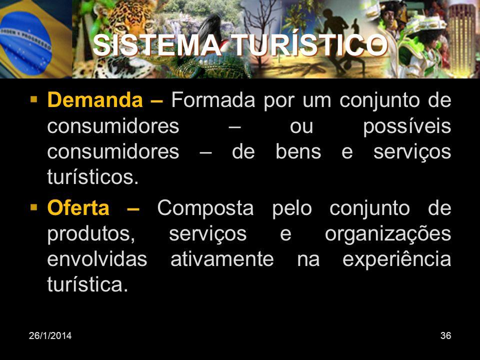 SISTEMA TURÍSTICO Demanda – Formada por um conjunto de consumidores – ou possíveis consumidores – de bens e serviços turísticos. Oferta – Composta pel