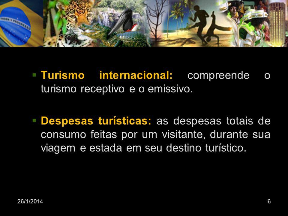 Turismo internacional: compreende o turismo receptivo e o emissivo. Despesas turísticas: as despesas totais de consumo feitas por um visitante, durant
