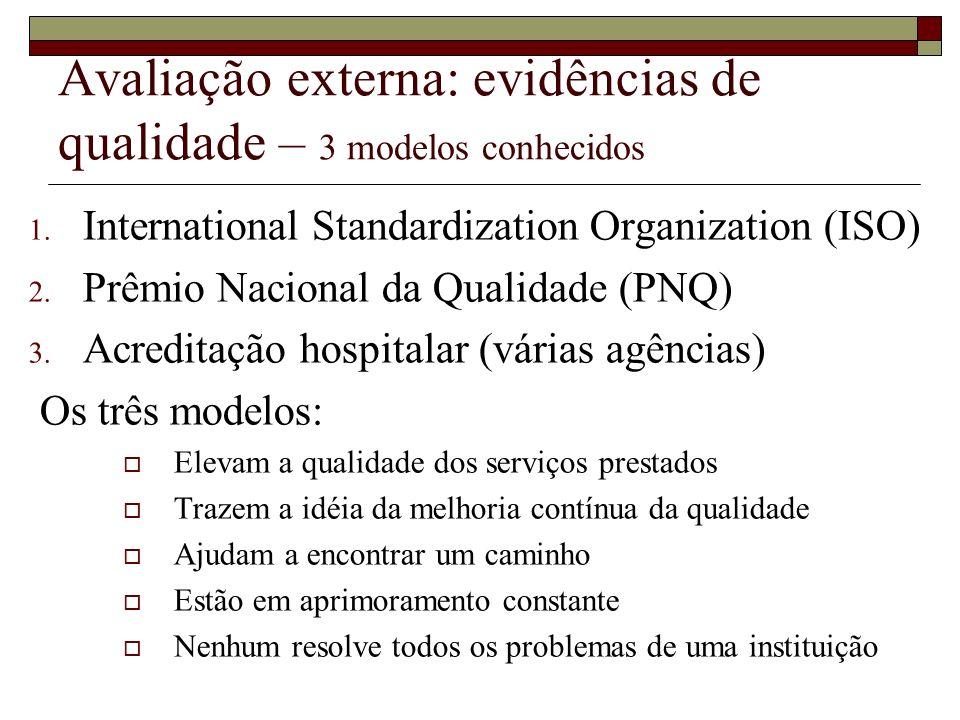 Avaliação externa: evidências de qualidade – 3 modelos conhecidos 1. International Standardization Organization (ISO) 2. Prêmio Nacional da Qualidade