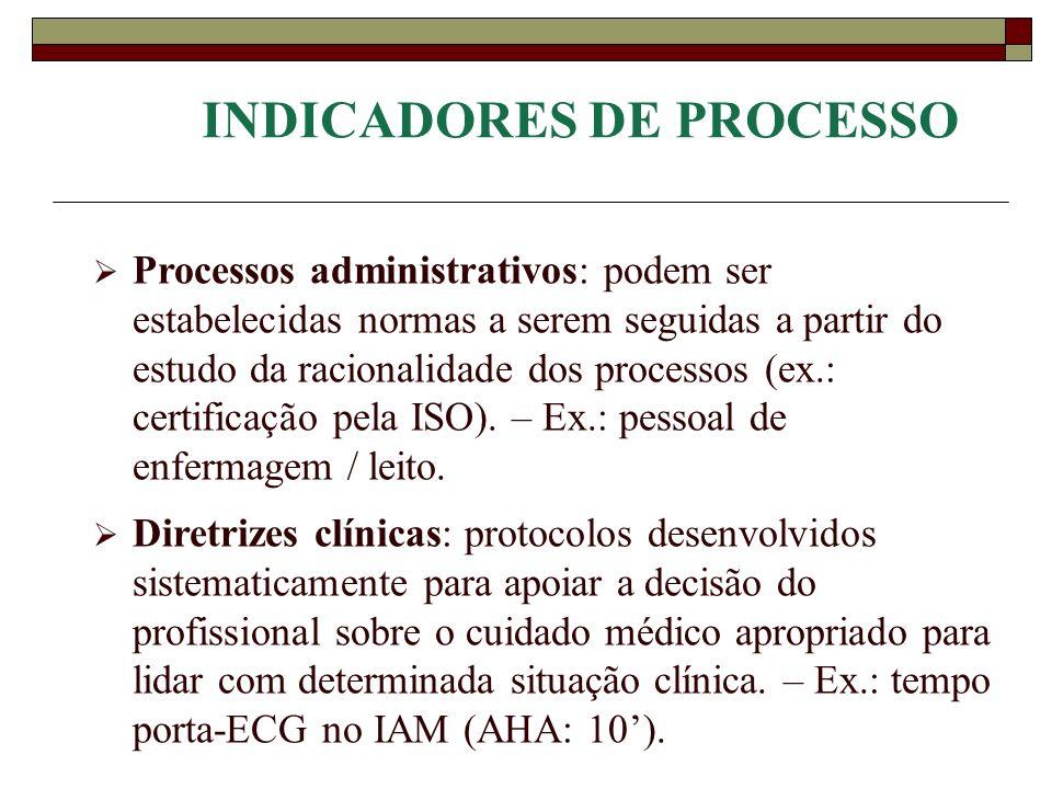 INDICADORES DE PROCESSO Processos administrativos: podem ser estabelecidas normas a serem seguidas a partir do estudo da racionalidade dos processos (