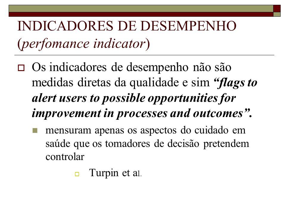INDICADORES DE DESEMPENHO (perfomance indicator) As medidas do desempenho comportam pelo menos três dimensões: qualidade, custo e satisfação dos usuários e dos profissionais de saúde.