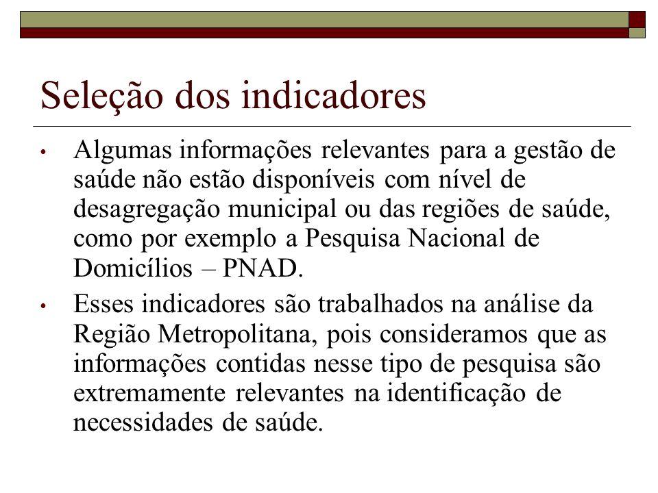 Seleção dos indicadores Algumas informações relevantes para a gestão de saúde não estão disponíveis com nível de desagregação municipal ou das regiões