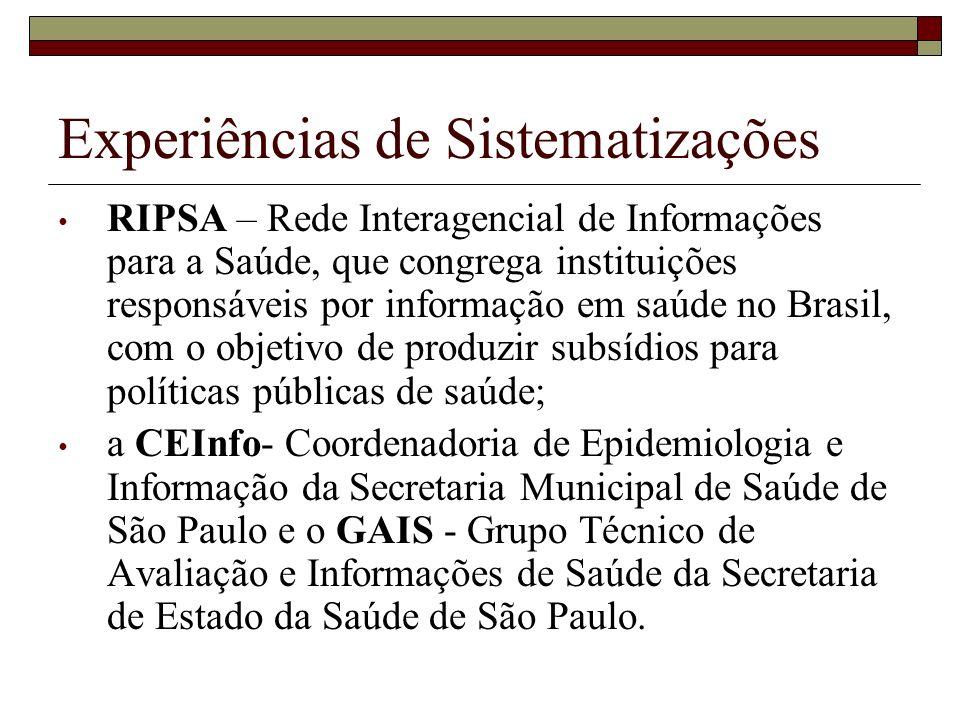 Experiências de Sistematizações RIPSA – Rede Interagencial de Informações para a Saúde, que congrega instituições responsáveis por informação em saúde