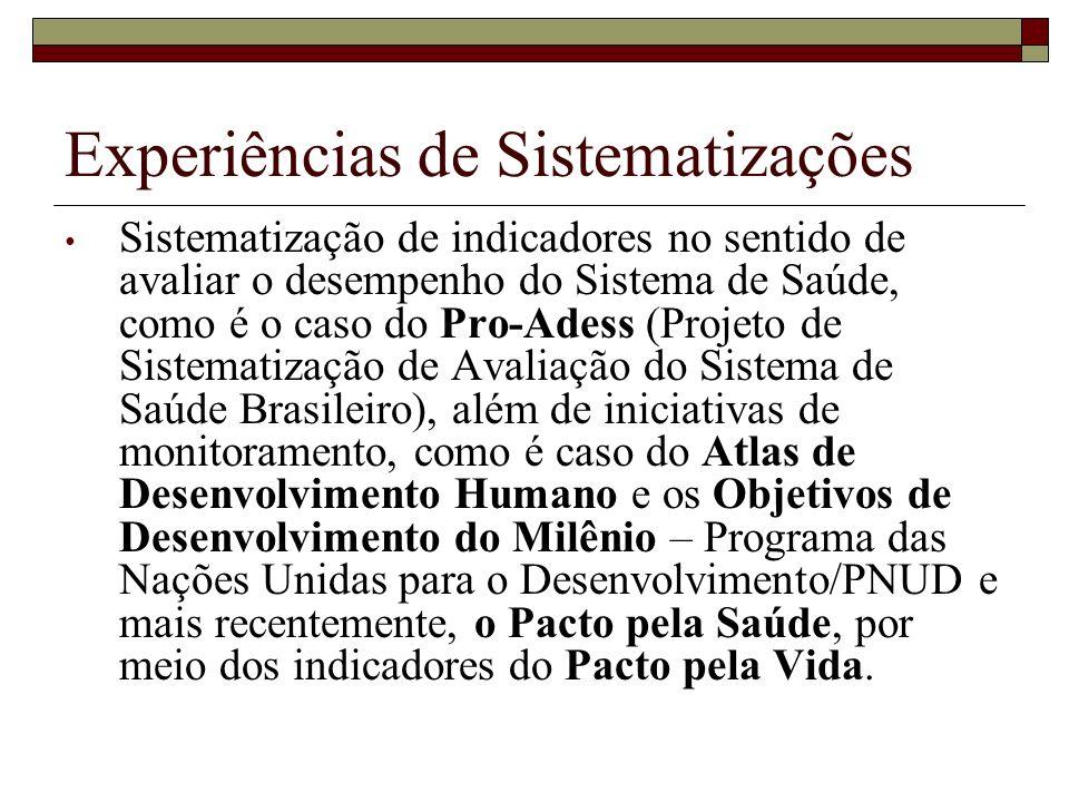 Experiências de Sistematizações Sistematização de indicadores no sentido de avaliar o desempenho do Sistema de Saúde, como é o caso do Pro-Adess (Proj