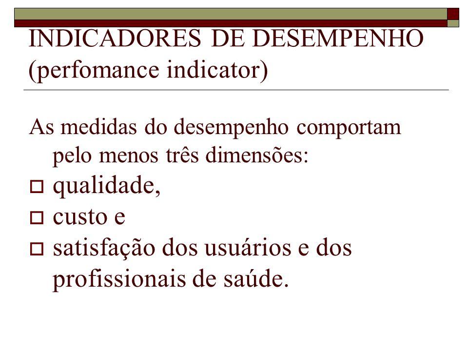 INDICADORES DE DESEMPENHO (perfomance indicator) As medidas do desempenho comportam pelo menos três dimensões: qualidade, custo e satisfação dos usuár