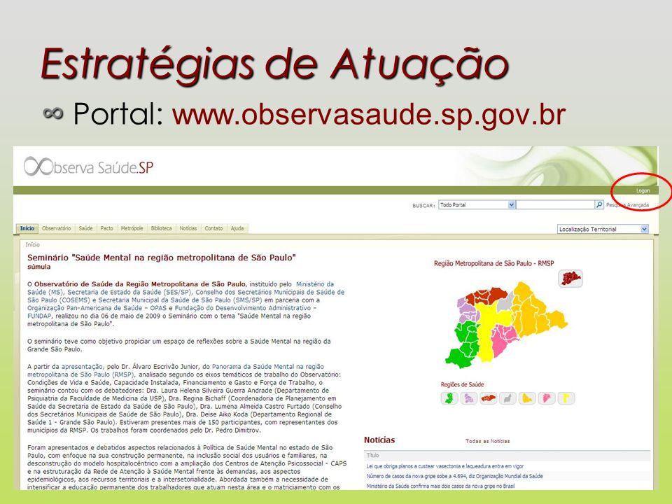 Estratégias de Atuação Portal: www.observasaude.sp.gov.br