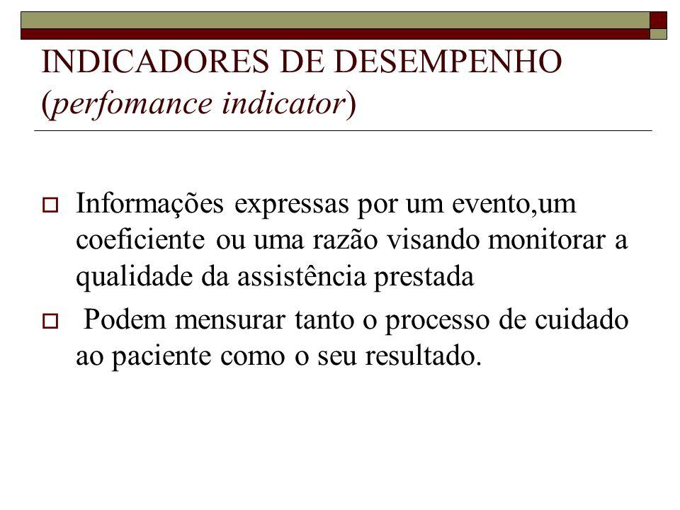 INDICADORES DE DESEMPENHO (perfomance indicator) Informações expressas por um evento,um coeficiente ou uma razão visando monitorar a qualidade da assi
