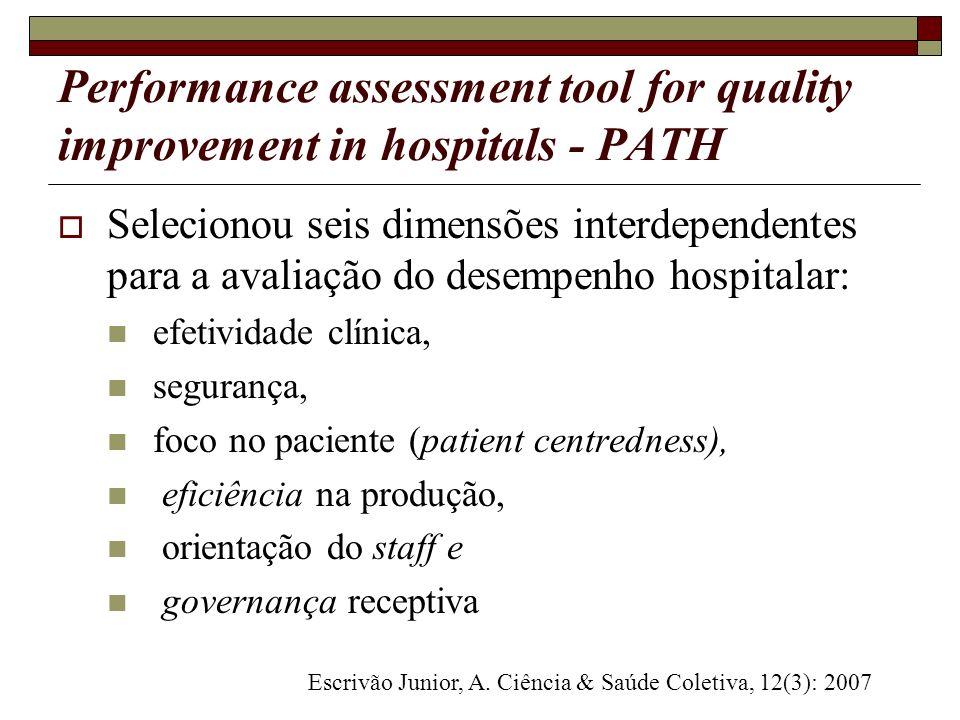 Performance assessment tool for quality improvement in hospitals - PATH Selecionou seis dimensões interdependentes para a avaliação do desempenho hosp