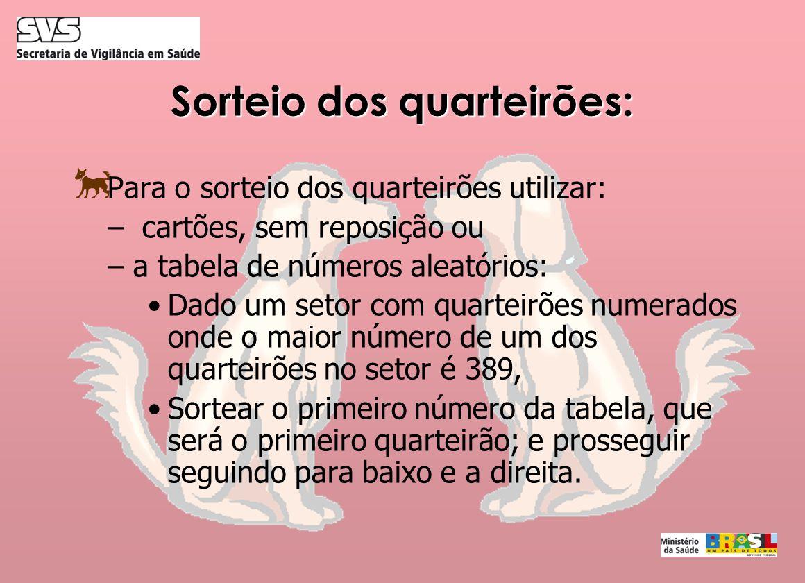 Sorteio dos quarteirões: Para o sorteio dos quarteirões utilizar: – cartões, sem reposição ou –a tabela de números aleatórios: Dado um setor com quart
