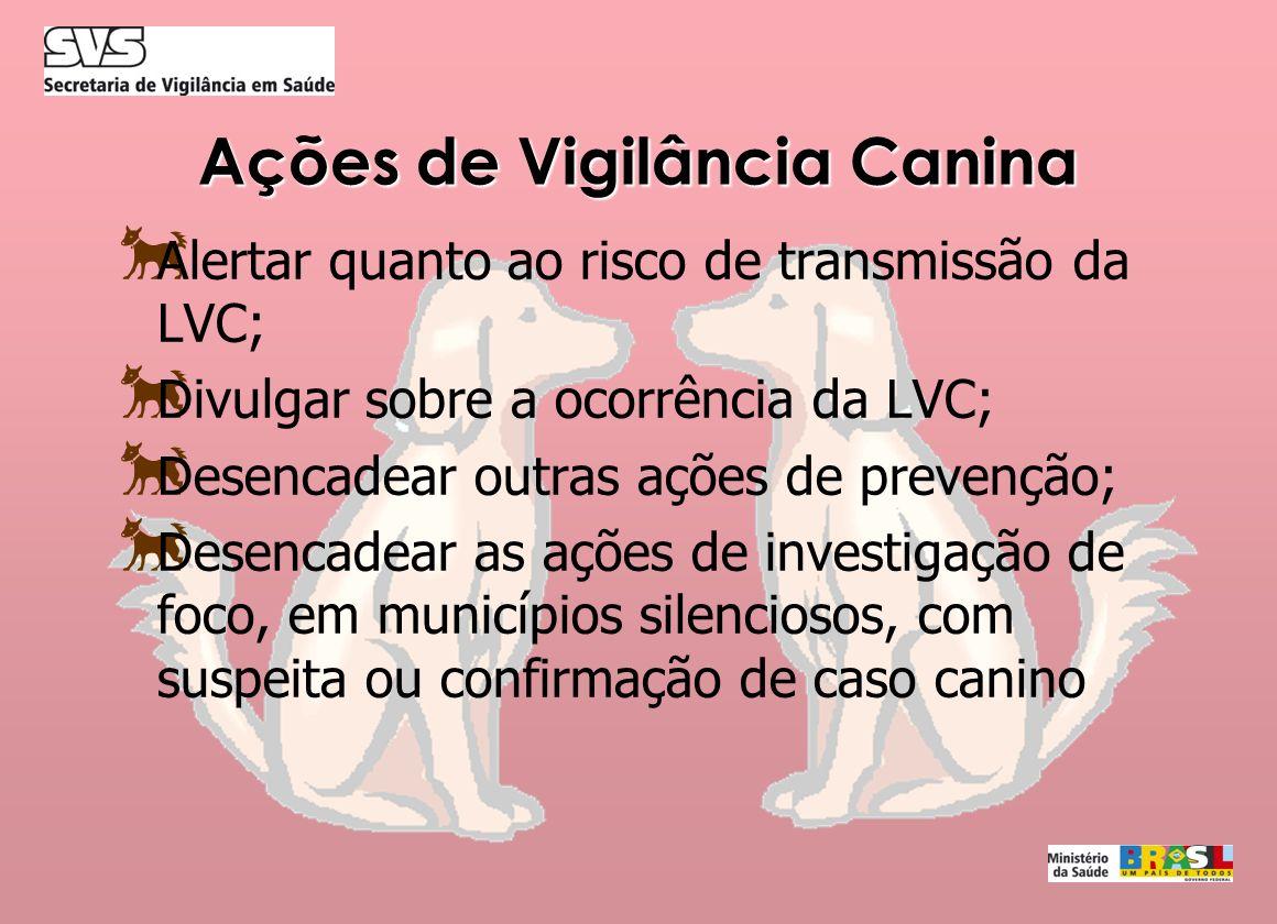 Ações de Vigilância Canina Alertar quanto ao risco de transmissão da LVC; Divulgar sobre a ocorrência da LVC; Desencadear outras ações de prevenção; D