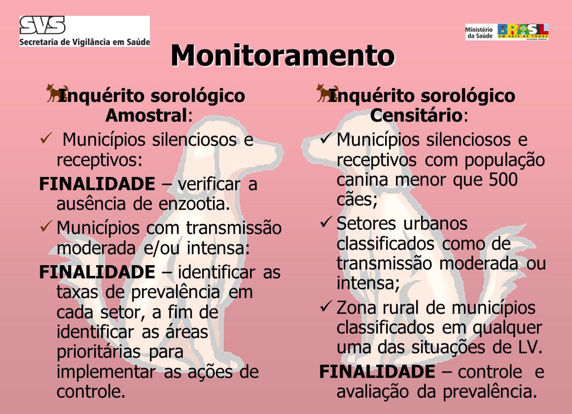 Monitoramento Inquérito sorológico Amostral: Municípios silenciosos e receptivos: FINALIDADE – verificar a ausência de enzootia. Municípios com transm
