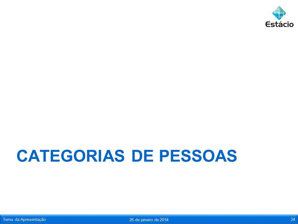 CATEGORIAS DE PESSOAS 26 de janeiro de 2014 Tema da Apresentação24