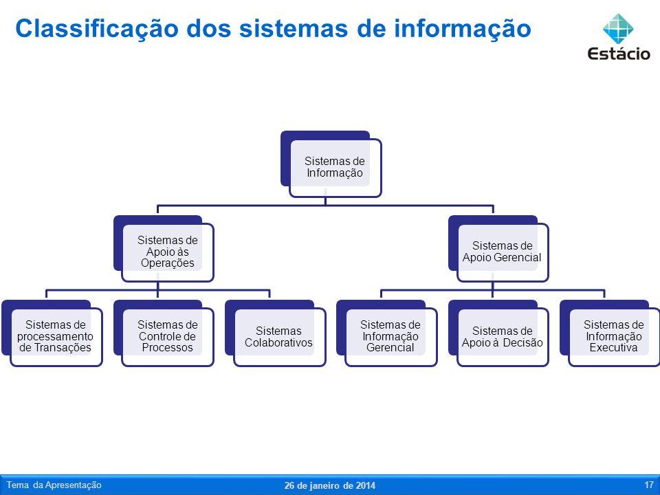 Sistemas de Informação Sistemas de Apoio às Operações Sistemas de processamento de Transações Sistemas de Controle de Processos Sistemas Colaborativos Sistemas de Apoio Gerencial Sistemas de Informação Gerencial Sistemas de Apoio à Decisão Sistemas de Informação Executiva 26 de janeiro de 2014 Tema da Apresentação17 Classificação dos sistemas de informação