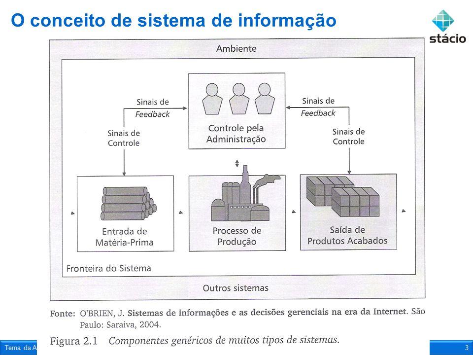 O conceito de sistema de informação 26 de janeiro de 2014 Tema da Apresentação3