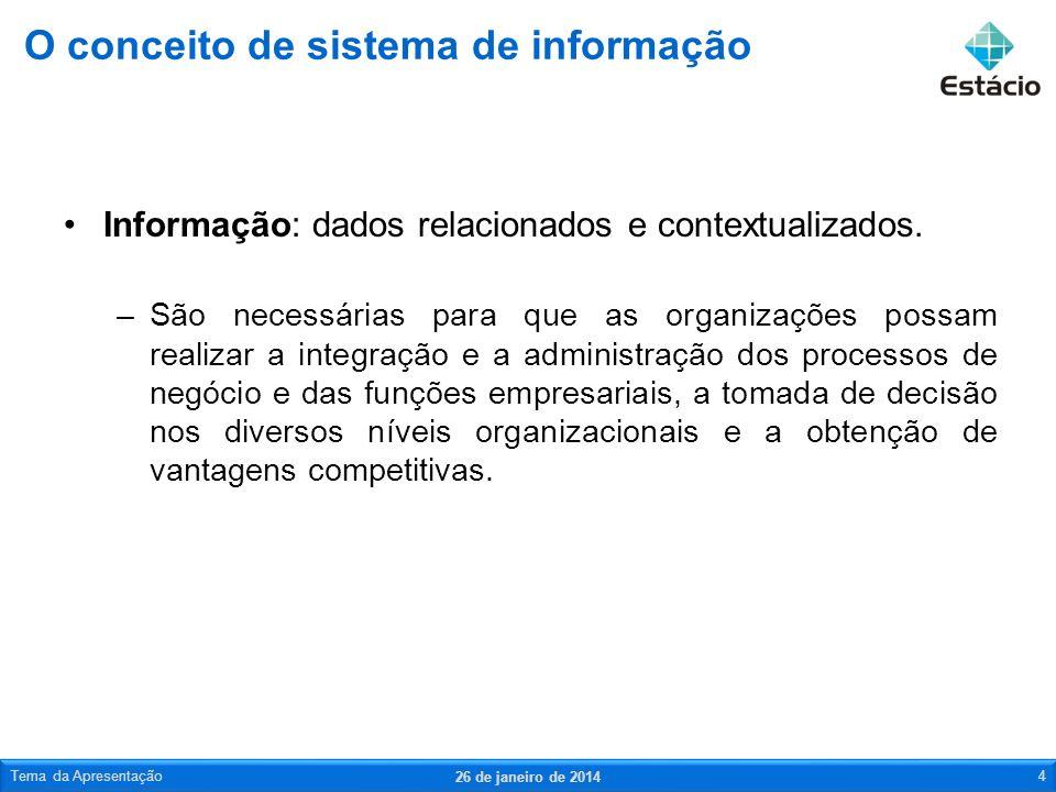 Informação: dados relacionados e contextualizados.
