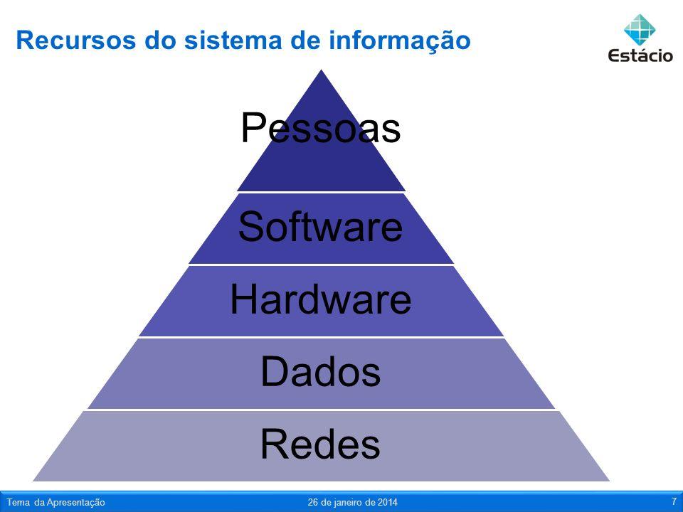 Recursos do sistema de informação 7 26 de janeiro de 2014 Tema da Apresentação Pessoas Software Hardware Dados Redes