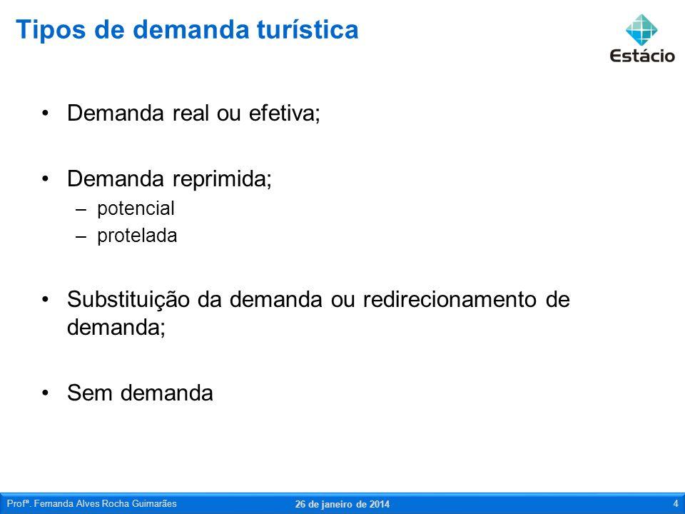 Demanda real ou efetiva; Demanda reprimida; –potencial –protelada Substituição da demanda ou redirecionamento de demanda; Sem demanda Tipos de demanda