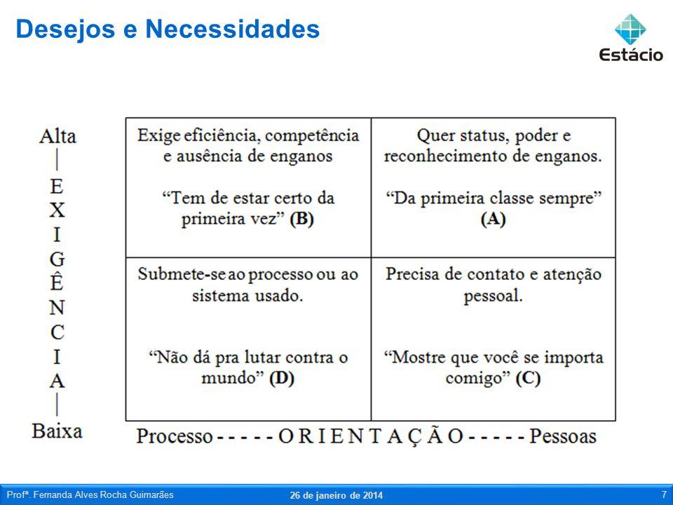 Desejos e Necessidades 26 de janeiro de 2014 Profª. Fernanda Alves Rocha Guimarães8