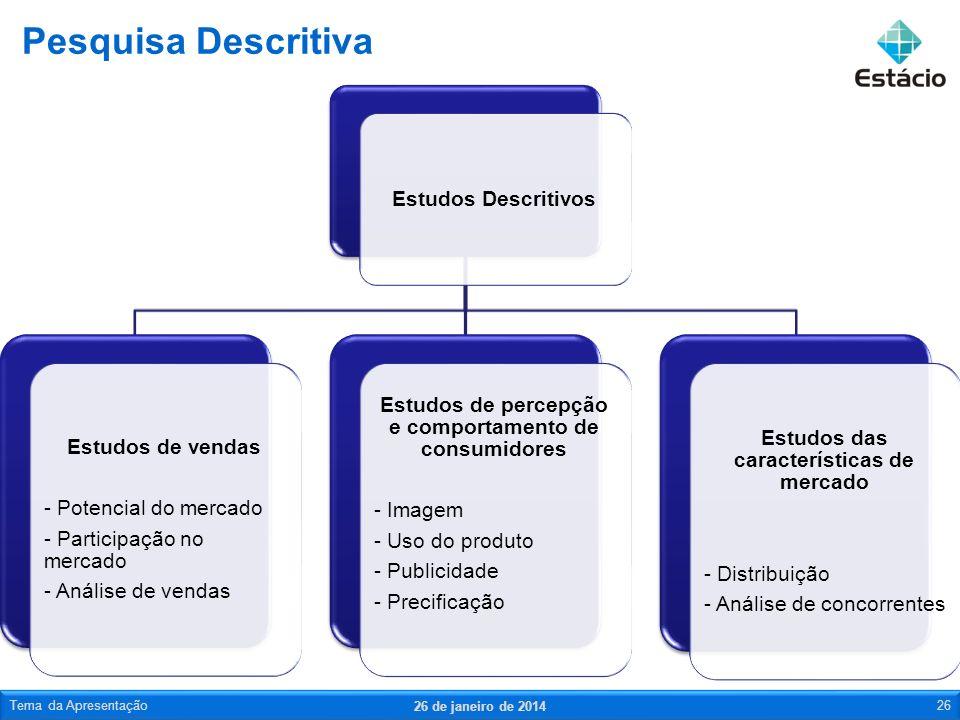 Estudos Descritivos Estudos de vendas - Potencial do mercado - Participação no mercado - Análise de vendas Estudos de percepção e comportamento de con