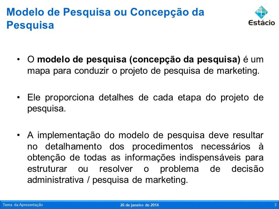 O modelo de pesquisa (concepção da pesquisa) é um mapa para conduzir o projeto de pesquisa de marketing. Ele proporciona detalhes de cada etapa do pro