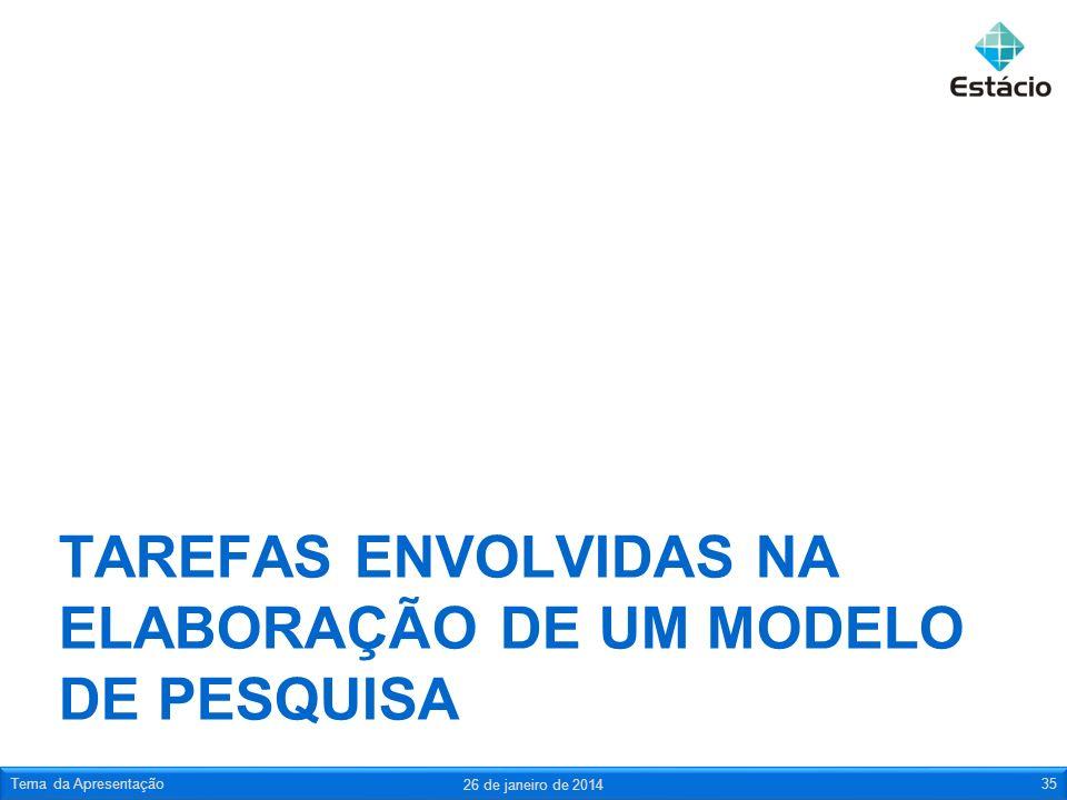 TAREFAS ENVOLVIDAS NA ELABORAÇÃO DE UM MODELO DE PESQUISA 26 de janeiro de 2014 Tema da Apresentação35