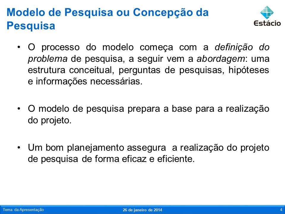 O processo do modelo começa com a definição do problema de pesquisa, a seguir vem a abordagem: uma estrutura conceitual, perguntas de pesquisas, hipót