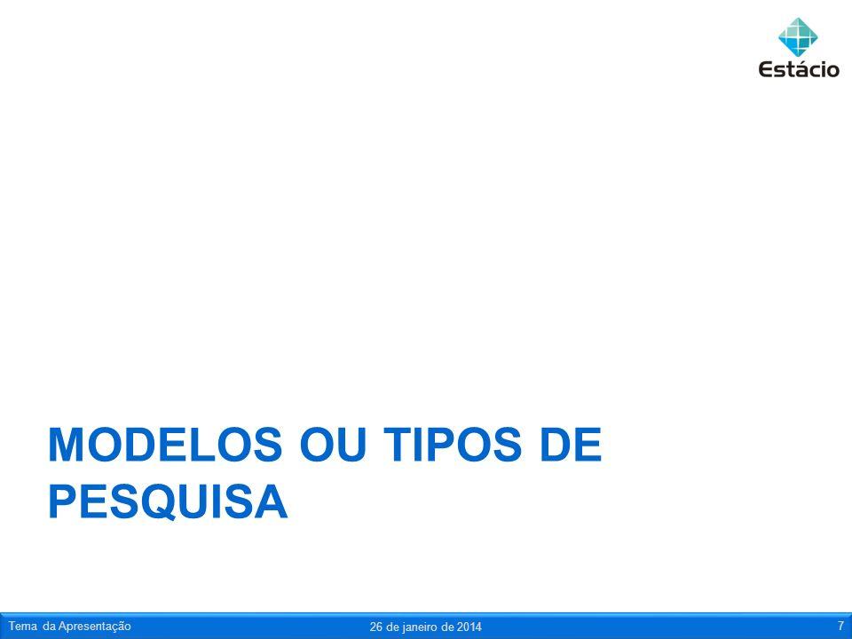 MODELOS OU TIPOS DE PESQUISA 26 de janeiro de 2014 Tema da Apresentação7