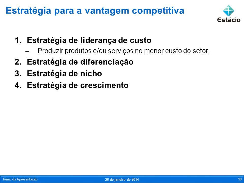 1.Estratégia de liderança de custo –Produzir produtos e/ou serviços no menor custo do setor. 2.Estratégia de diferenciação 3.Estratégia de nicho 4.Est