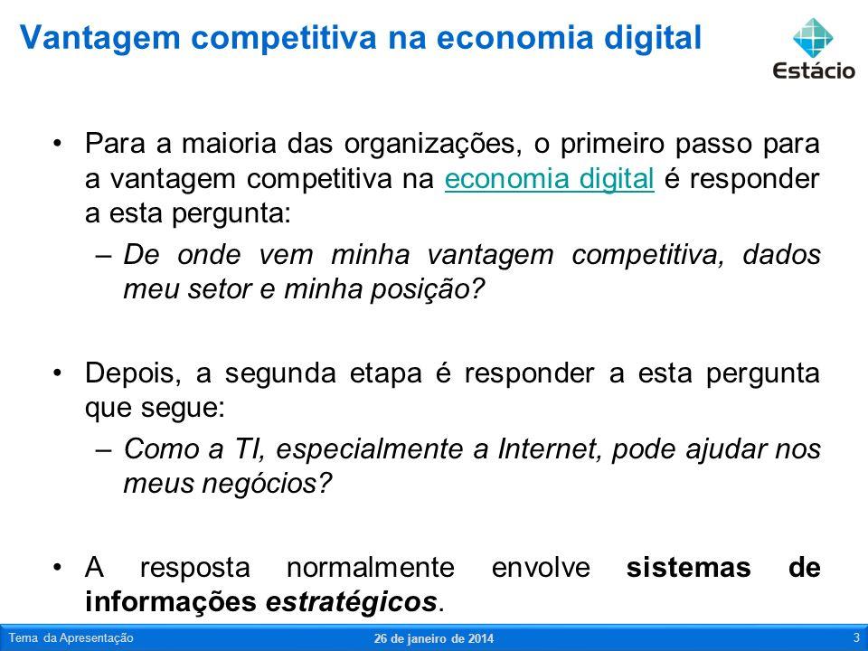 Para a maioria das organizações, o primeiro passo para a vantagem competitiva na economia digital é responder a esta pergunta:economia digital –De ond