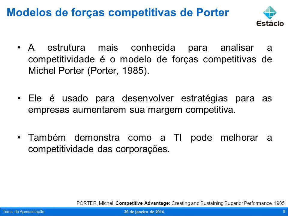 A estrutura mais conhecida para analisar a competitividade é o modelo de forças competitivas de Michel Porter (Porter, 1985). Ele é usado para desenvo
