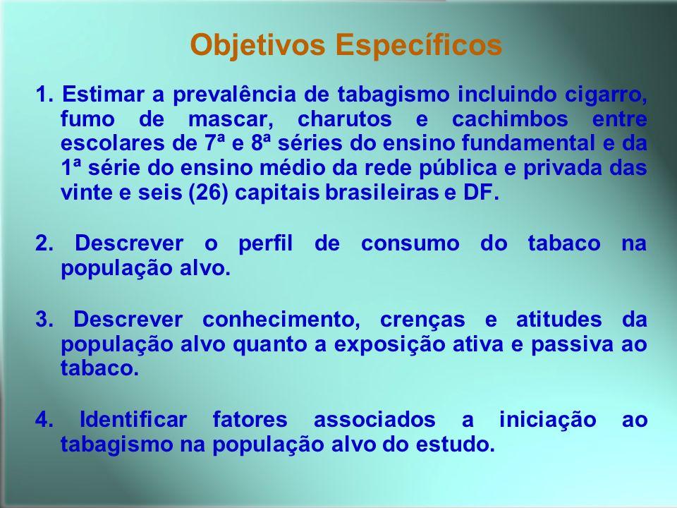 Objetivos Específicos 1. Estimar a prevalência de tabagismo incluindo cigarro, fumo de mascar, charutos e cachimbos entre escolares de 7ª e 8ª séries