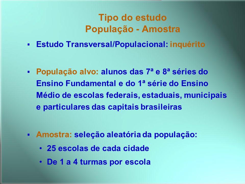 Tipo do estudo População - Amostra Estudo Transversal/Populacional: inquérito População alvo: alunos das 7ª e 8ª séries do Ensino Fundamental e do 1ª