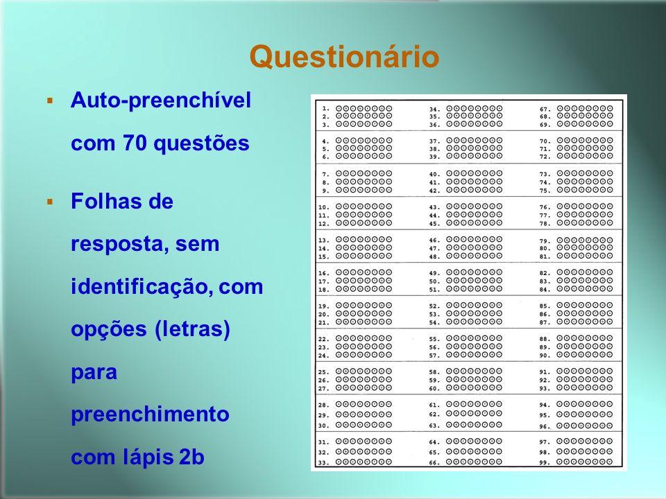 Questionário Auto-preenchível com 70 questões Folhas de resposta, sem identificação, com opções (letras) para preenchimento com lápis 2b