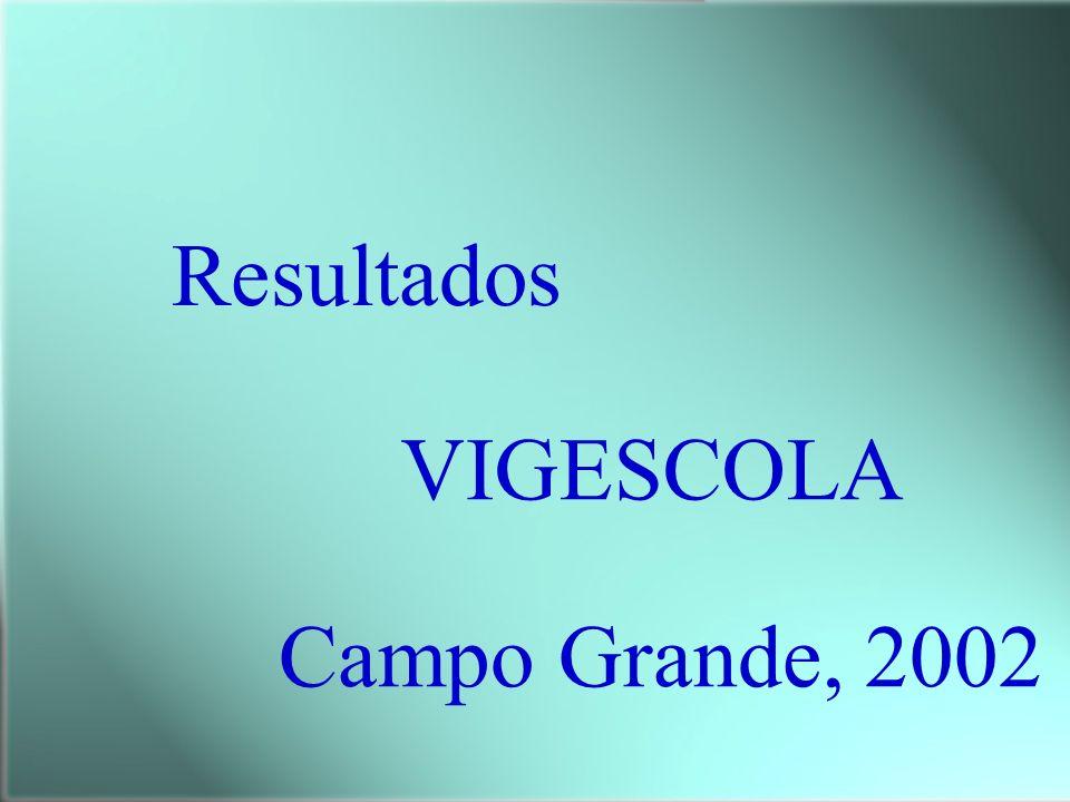 Resultados Campo Grande, 2002 VIGESCOLA