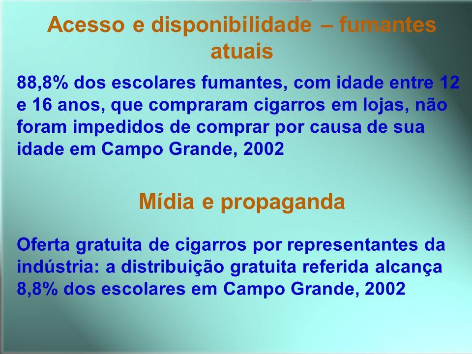 Acesso e disponibilidade – fumantes atuais 88,8% dos escolares fumantes, com idade entre 12 e 16 anos, que compraram cigarros em lojas, não foram impe