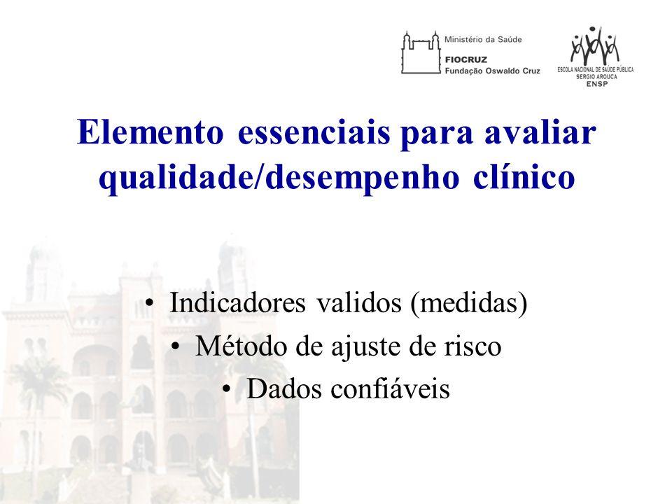 Elemento essenciais para avaliar qualidade/desempenho clínico Indicadores validos (medidas) Método de ajuste de risco Dados confiáveis