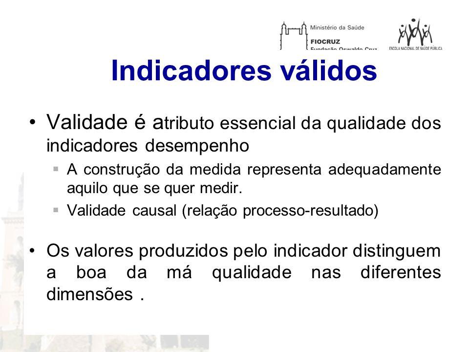 Indicadores válidos Validade é a tributo essencial da qualidade dos indicadores desempenho A construção da medida representa adequadamente aquilo que
