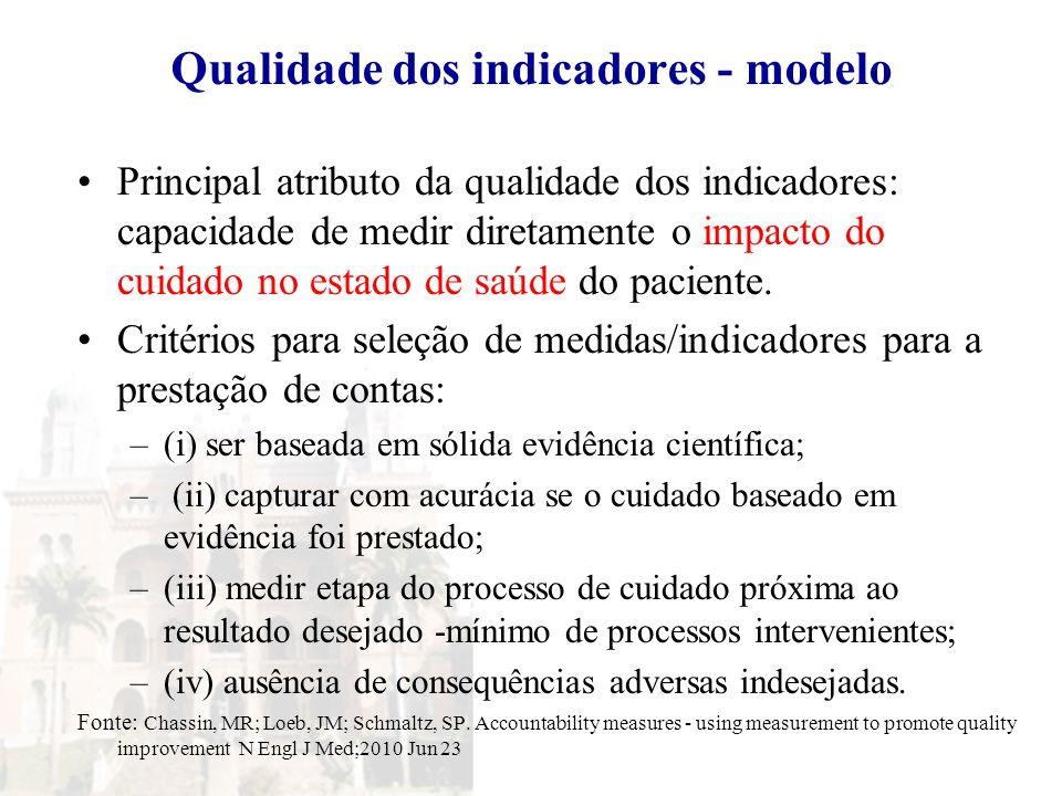 Qualidade dos indicadores - modelo Principal atributo da qualidade dos indicadores: capacidade de medir diretamente o impacto do cuidado no estado de