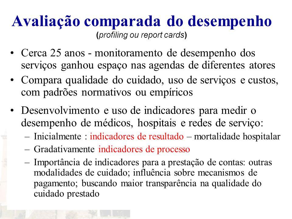 Avaliação comparada do desempenho (profiling ou report cards) Cerca 25 anos - monitoramento de desempenho dos serviços ganhou espaço nas agendas de di